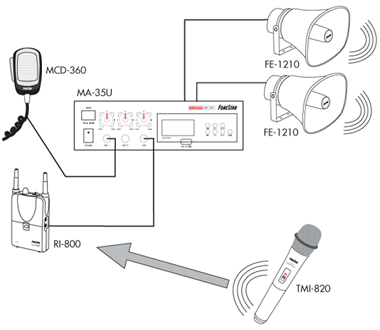 Crossovers and filters additionally 4 Channel Stereo Power  lifier moreover Subwoofer Speaker Level Input Output likewise 47680 Capacitor Wiring Help additionally Crimp Wire Connectors Terminals. on woofer wiring diagram