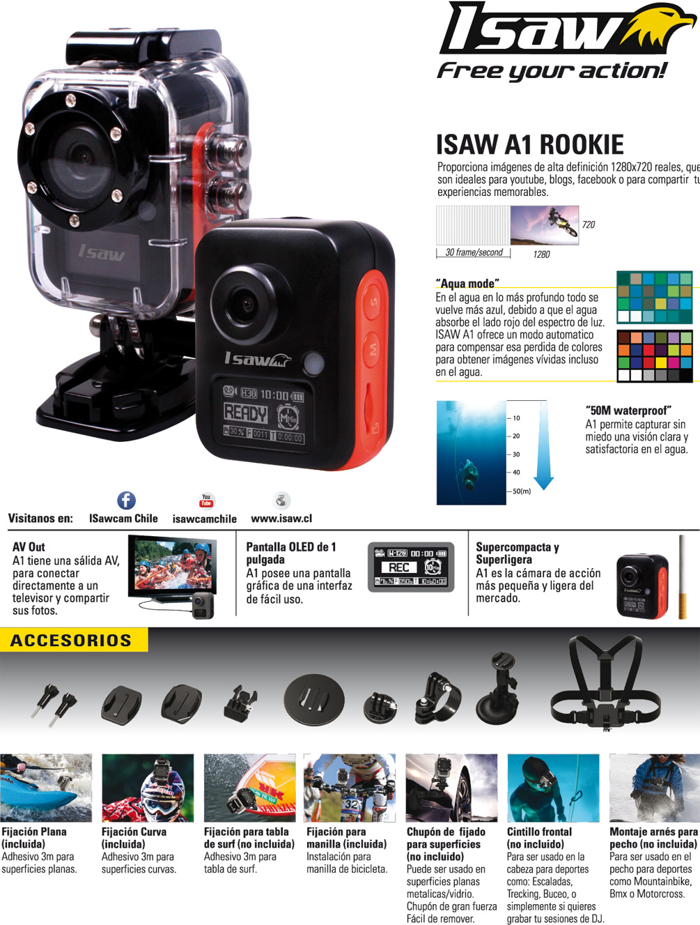 ISAW A1 Rookie Action Camera Drivers for Windows Download